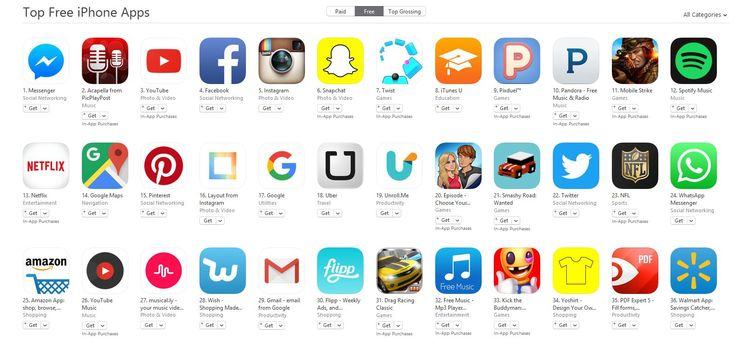 Dass Apple In Puncto Software Viele Positive Entwicklungen Eingeleitet Hat Durfte Nicht Von Der Hand Zu Weisen Sind Unter Anderem Auch Mit Dem App Store
