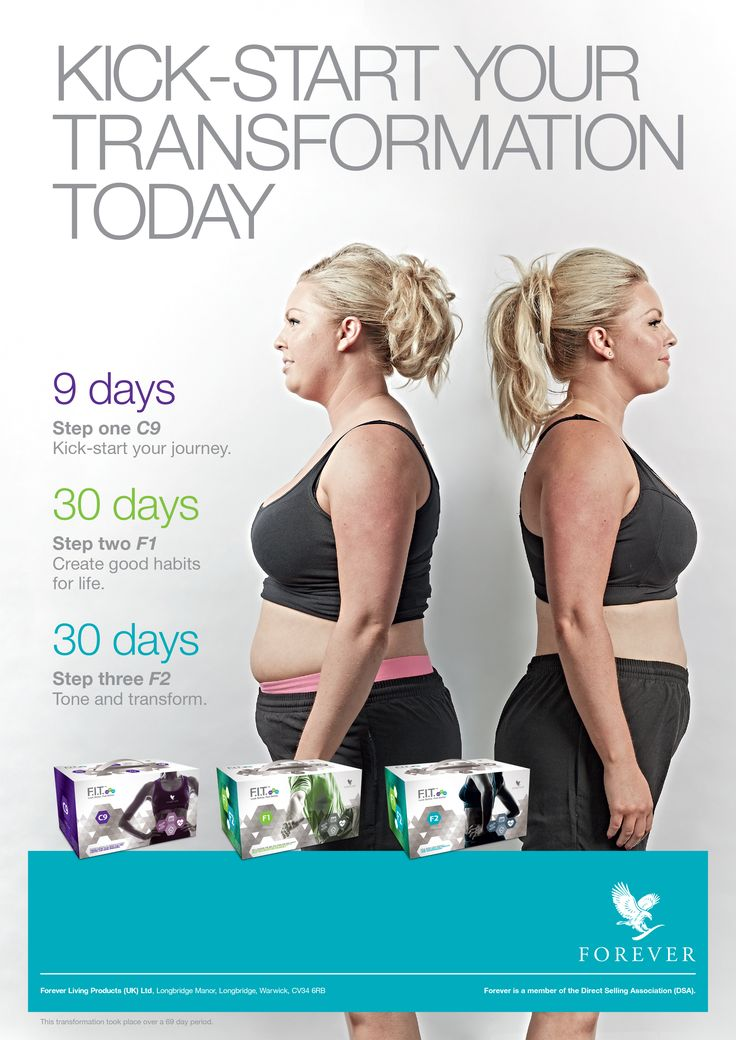 The results speak volumes. C9, F1 and F2 has all the goods and guidance in just one box. #FITJourney http://link.flp.social/HbxPOU
