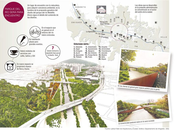 Parque del Río será para Encuentro #Arquitectura