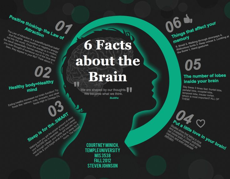 99 best the amazing brain images on pinterest knowledge mental infographic brain games ccuart Image collections