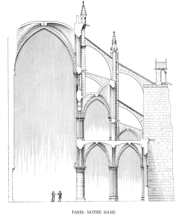 MEDIEVAL CATHEDRAL OF NOTRE-DAME, Paris - sketch of flying buttress construction