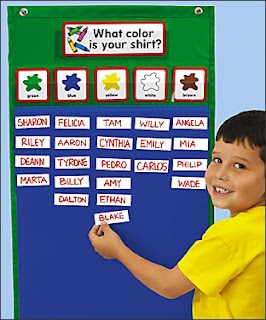The Preschool Test: Question of the Day