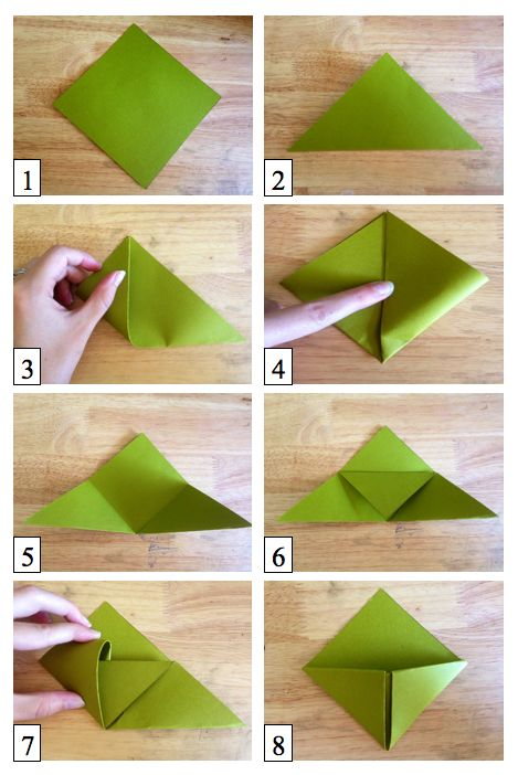 Origami corner bookmark how to from Katokula.blogspot.com