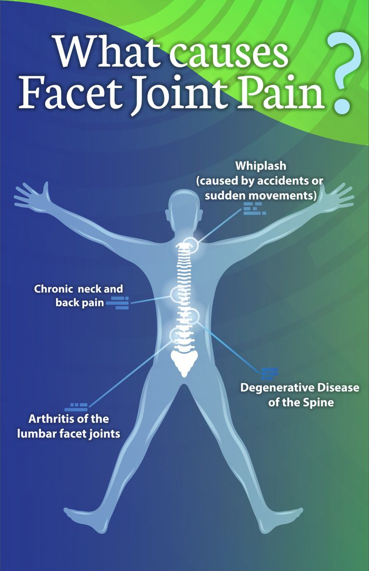 Best office chair for neck pain - What Causes Facet Joint Pain Whiplash Caused By Accidents Or Sudden Movements Chronic Neck And Back Pain Degenerative Disease Of The Spine Arthritis Of
