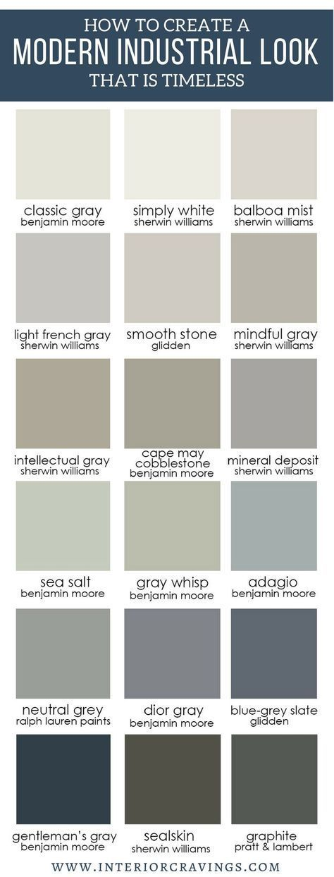 INTERIOR CRAVINGS - How to create a modern industrial look that is timeless - neutral paint color palette options for a modern industrial look in your decor