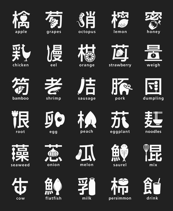 Kanji with signs or food symbols #design