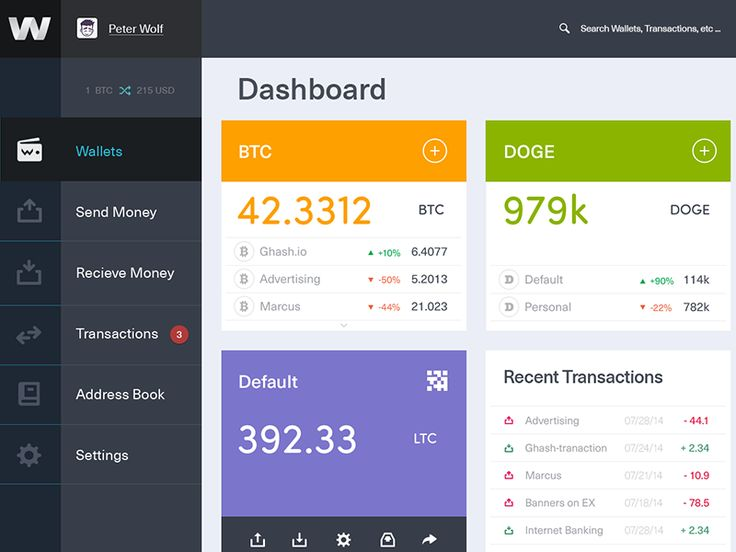 Bitcoin Wallet Dashboard