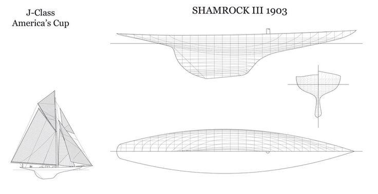 America Cup Shamrock III 1903