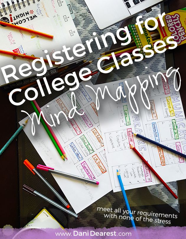 Registering for college classes can be really stressful. Creating a simple mind map like this can help put things into perspective and calm you down.