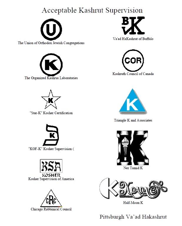61 best Kosher Register images on Pinterest Kosher certification