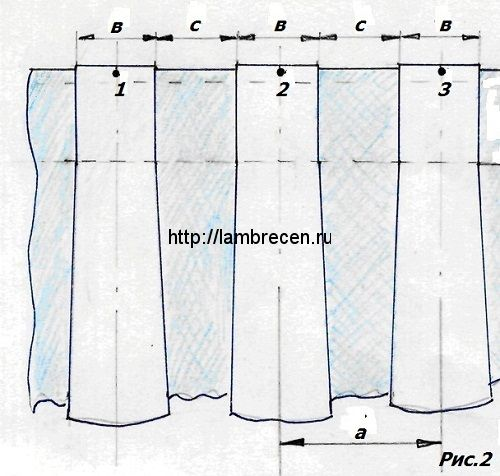 Картинки по запросу как закладывать складки на тюле
