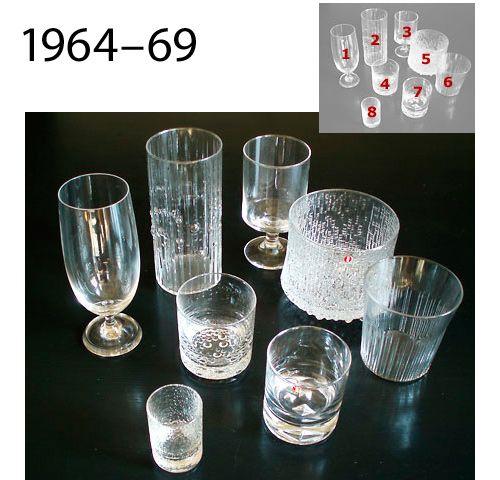 glass sets 1964-69 || 1. Seitsemän aurinkoa, seven suns, 2. Mesi, 3. Karelia, 4. Puolukka, 5. Ultima thule, 6. Viiru, 7. Jäänsärkijä, 8. Mini