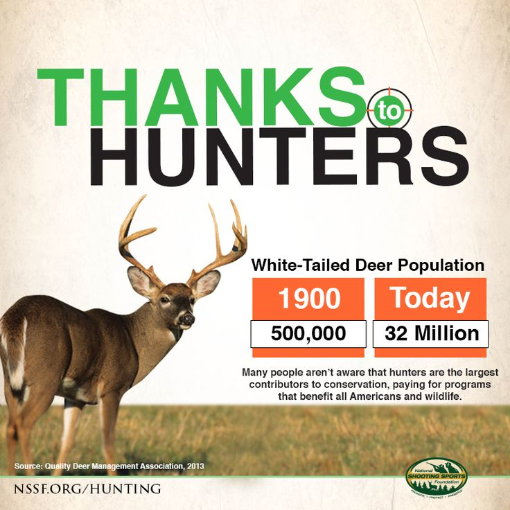 Hunting IS conservation! NSSF Hunting Conservation