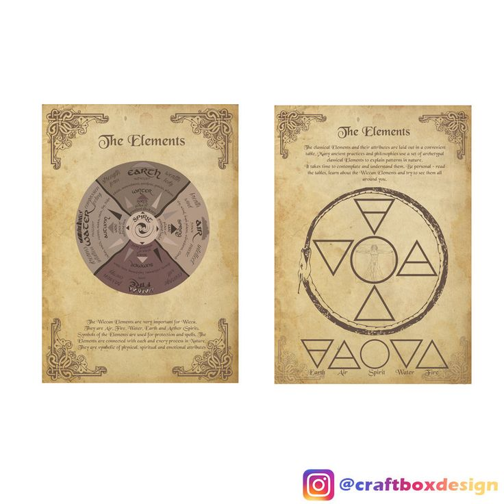 11 Book of Shadows Pages PDF instant download Everything