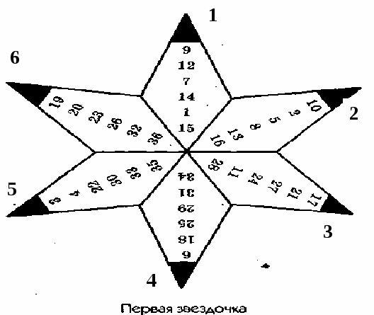 Matematicheskiefokusyi - edu.convdocs.org