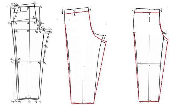как выкроить спортивные брюки женские для йоги - Google meklēšana