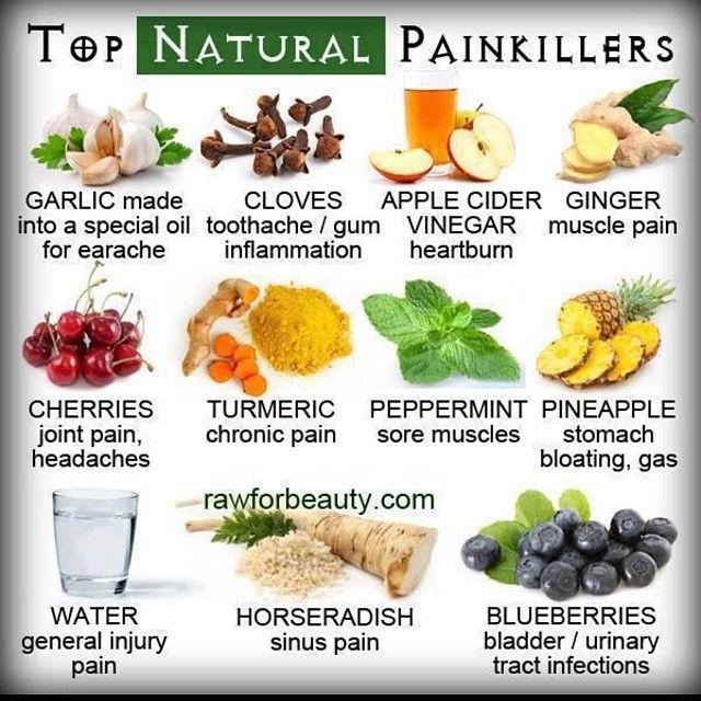 Natural pain killers. Holistic health