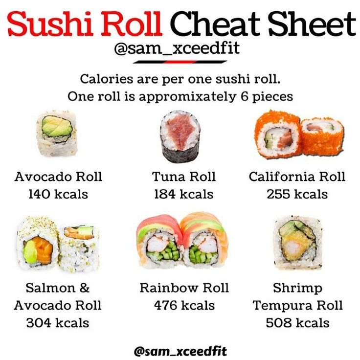 """Sam Frohlich (@sam_xceedfit) on Instagram: """"💥Sushi Roll Cheat Sheet💥 . . 🍣The other day in my 'quick calorie swaps' post I put a sushi roll…"""""""
