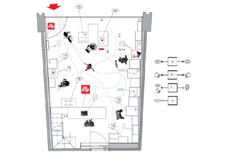 56 best commercial design images on pinterest for Retail store floor plan maker