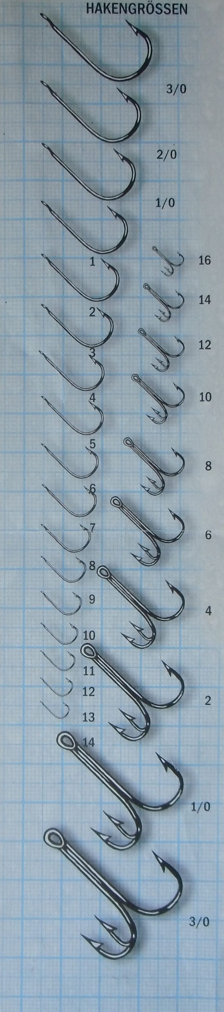 Quick guide to look at when sizing hooks or wondering what size hook to use. www.kmdainc.com
