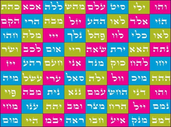 """""""We also know from the kabbalists that the language of the Angels is Hebrew. That is why we use this method of prayer to open the gates for ourselves and our loved ones. Think about the power of this: When we connect to the letters of the Hebrew prayers we can actually open up channels through which to send our intentions and requests"""" -Karen Berg"""