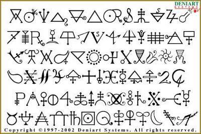 Alquímicos emblemas, oculto diagramas y Artes de memoria: símbolos de la alquimia