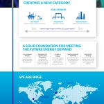 Baker Hughes and GE Oil & Gas Complete Combination, Creating the World's First and Only Fullstream Oil and Gas Company