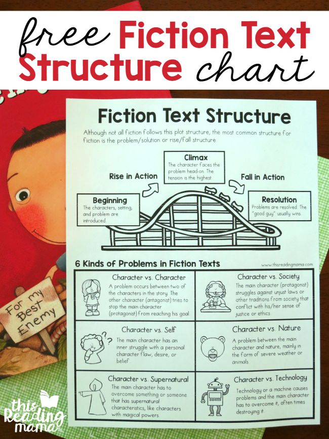 Fiction Text Structure Chart {FREE} ~ great for reading comprehension & writing stories - This Reading Mama