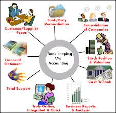 Bookkeeping accounting outsourcing India is a expert set up desiring to give quality data giving out Bookkeeping and accounting services #bookkeepingaccountingoutsourcingIndia #BookkeepingoutsourcingIndia