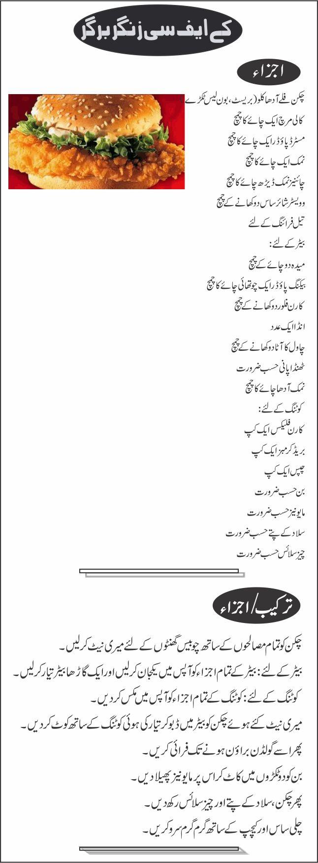 Cream Cake Recipe In Urdu By Chef Zakir