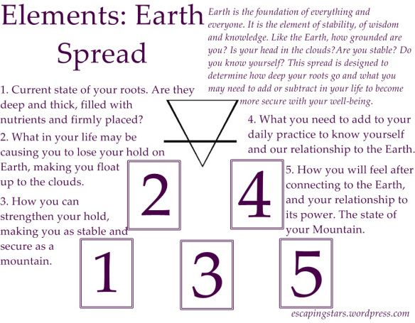 earth spread  #Tarot Spread found on Pinterest. More tarot spreads (videos and downloads) coming soon! Visit www.TarotAcademy.org