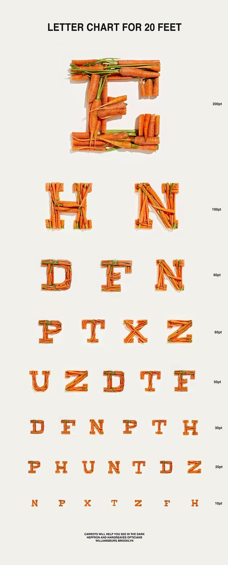 carrot eye chart