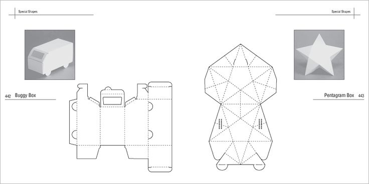 Packaging Templates: The Ultimate Guide to Packaging Design (5)