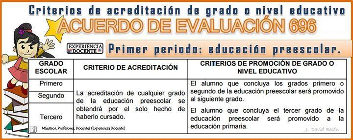 Artículo 16.- Criterios de acreditación de grado o nivel educativo: Se establecen para cada periodo de la educación básica, (1º a 3º de preescolar, 1º a 3º de primaria, 4º a 6º de primaria y 1º a 3º de secundaria) los siguientes criterios de acreditación y de promoción de grado o nivel educativo: 16.1.- Primer periodo: educación preescolar.  Descarga el acuerdo dese Experiencia Docente:  https://www.facebook.com/groups/256161537772922/822804824441921/
