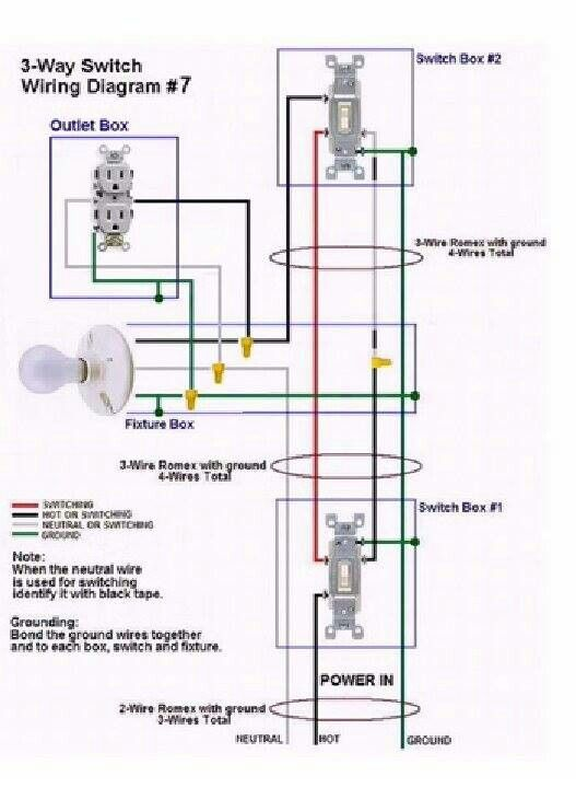 3 way switch wiring diagram 7 | Electrical Services | 3 way switch wiring, Electrical wiring