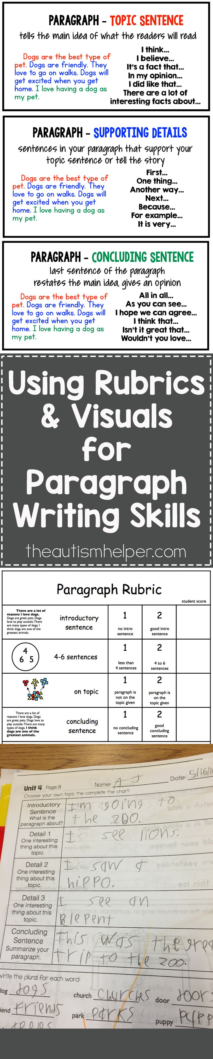 Join our discussion of why rubrics are so helpful when it comes to more complex & multi-faceted academic tasks (like writing a paragraph) on the blog!! From theautismhelper.com #theautismhelper