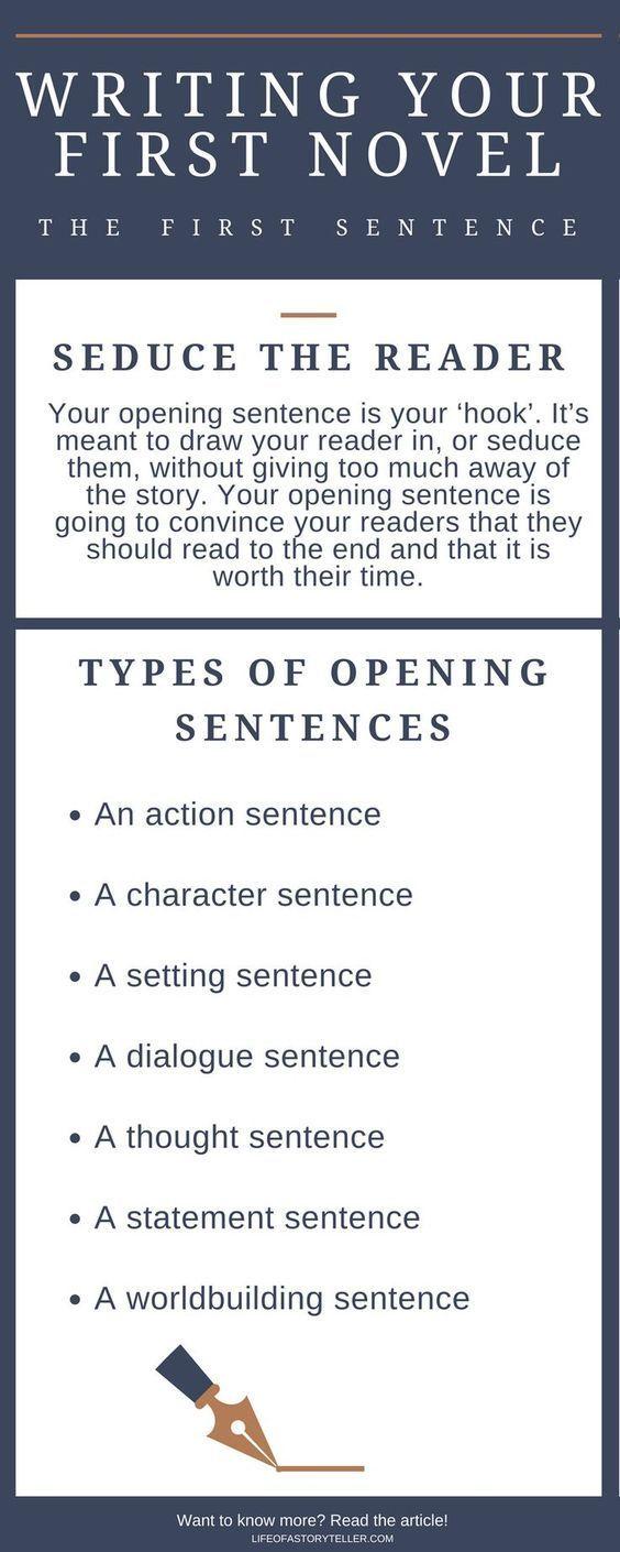 The Writer's Handbook - Tumbler website!
