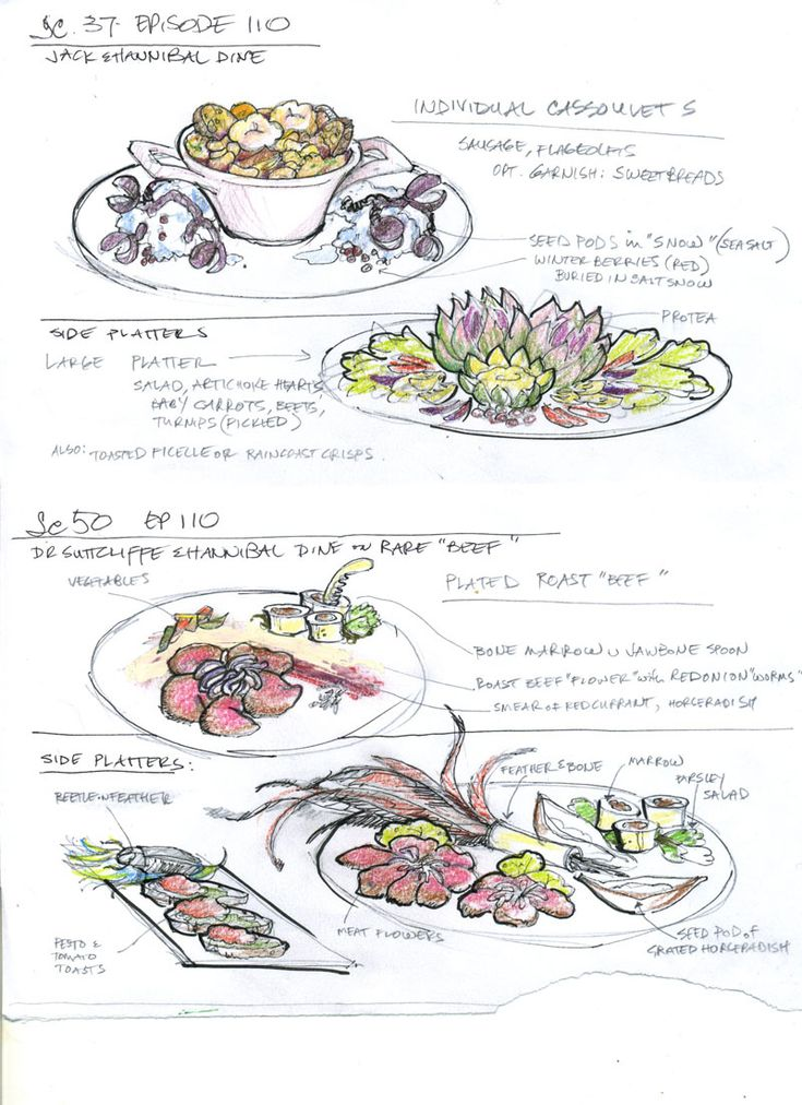 Feeding Hannibal ~ food stylist's blog from the TV show.