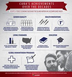 This is Fidel Castro's legacy to the world ✊ 50 years of U.S. blockade couldn't stop Cuba from achieving greatness. #Cuba #Socialism #FidelCastro #Castro #Latinamerika #educational #Historical #History #Facts #interesting #economy