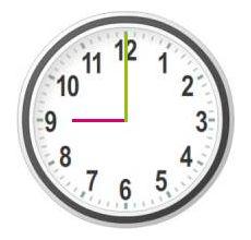 zelf werkbladen maken met de klok