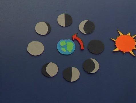 17 Mejores Ideas Sobre Fases De La Luna En Pinterest