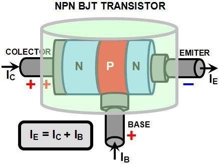 NPN BJT Transistor - Electrical Engineering Pics: NPN BJT Transistor: