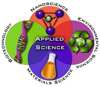 نتيجة بحث الصور عن applied sciences