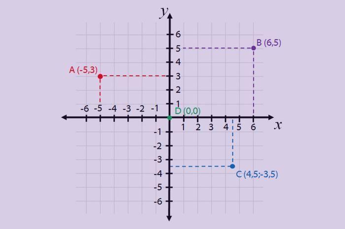 Preguntas PSU Matemática: recta en coordenadas cartesianas