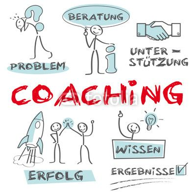 Coaching, Motivation, Hilfe, Ziele