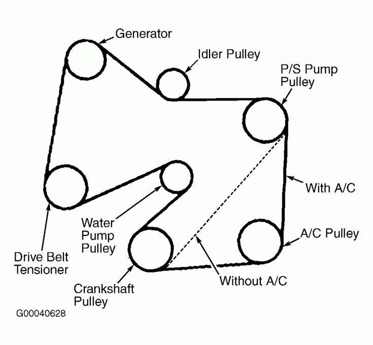 5.5 Liter Engine Belt Diagram di 2020