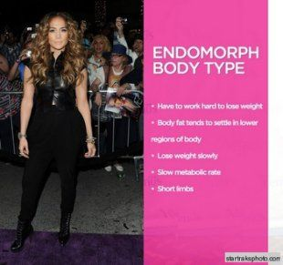 17 Best images about ENDOMORPH on Pinterest | Image search ...
