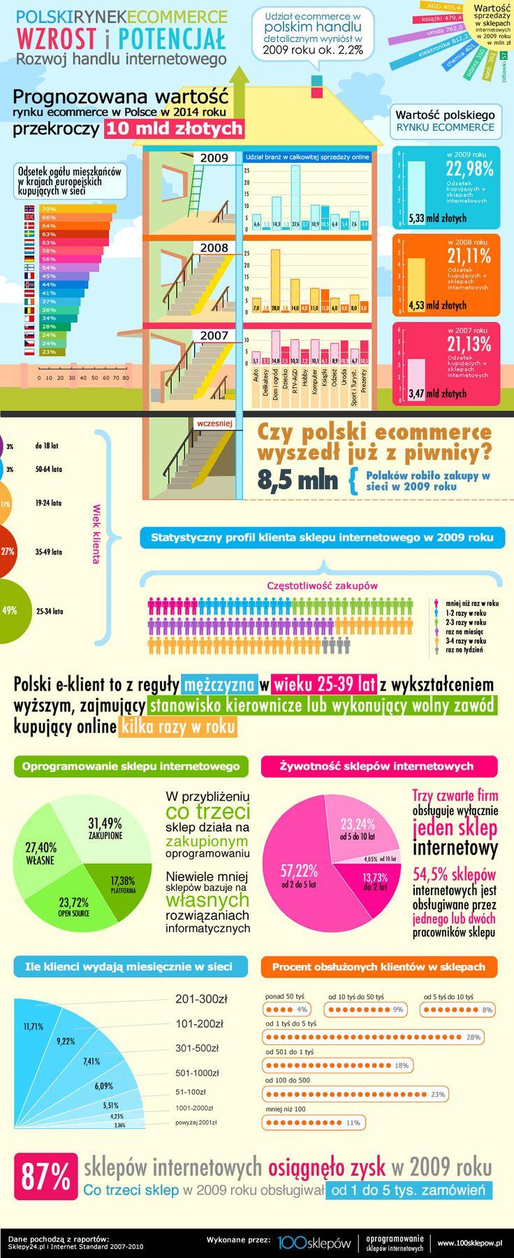 infografika_big_100sklepow.jpg (943×2309)