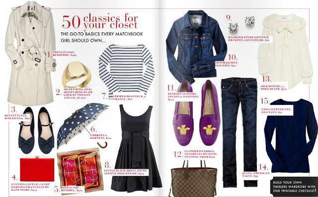 50 Wardrobe Classics with pictures  The list - http://www.matchbookmag.com/checklists/Checklist_closet.pdf