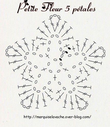 Faire Des Fleurs En Crochet Idee D Image De Fleur